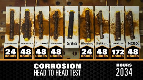 焼付けタイプのCERAKOTEを施した商品と他社のコーティング材を施した商品との塩水噴霧連続暴露試験による塩害腐食テスト